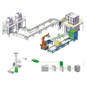 Linha de Paletização de Produção Secundária de Embalagem