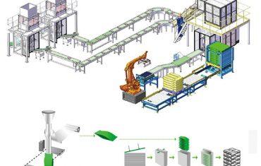 linha de paletização de produção de embalagens secundárias